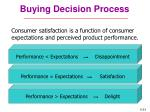 buying decision process33