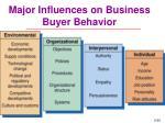 major influences on business buyer behavior