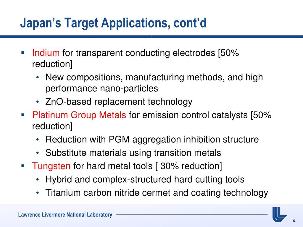 Japan's Target Applications, cont'd