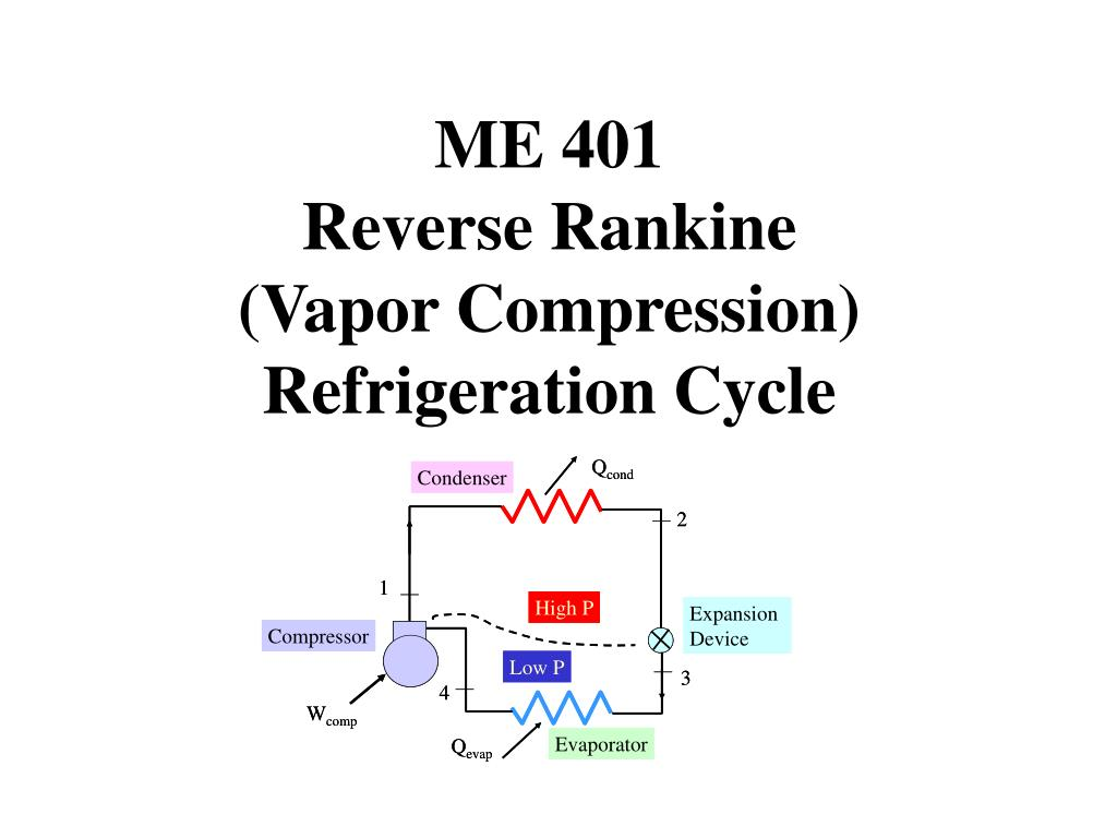 Ppt me 401 reverse rankine vapor compression refrigeration ppt me 401 reverse rankine vapor compression refrigeration cycle powerpoint presentation id584012 pooptronica