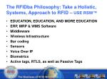 the rfidba philosophy take a holistic systems approach to rfid use rsw