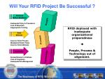 will your rfid project be successful