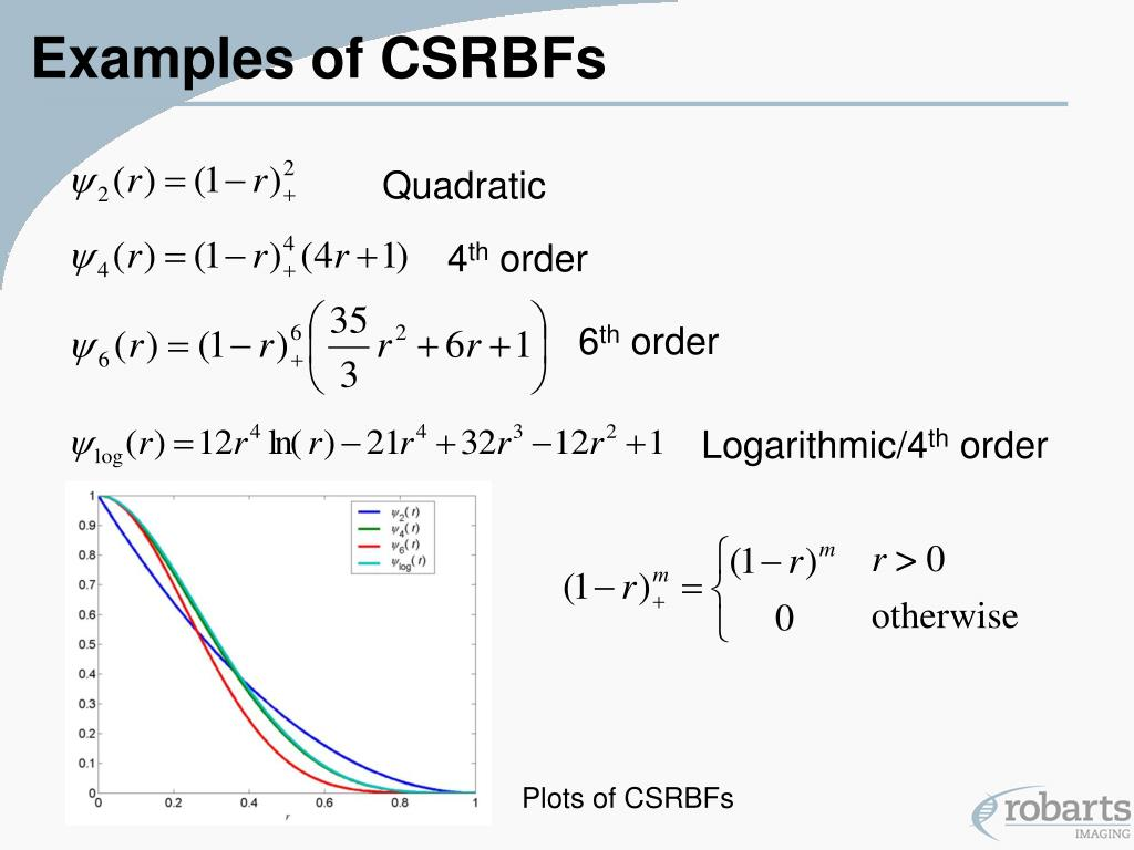 Examples of CSRBFs