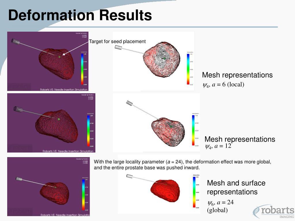 Deformation Results