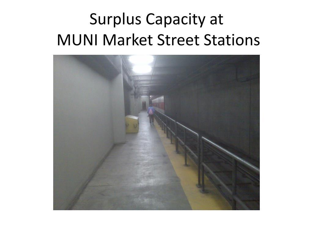 Surplus Capacity at