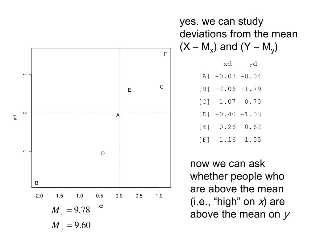 yes. we can study deviations from the mean (X – M