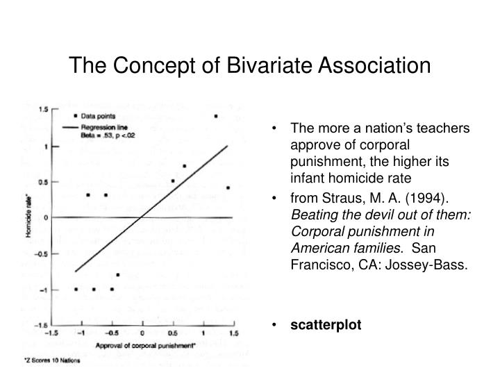 The concept of bivariate association3