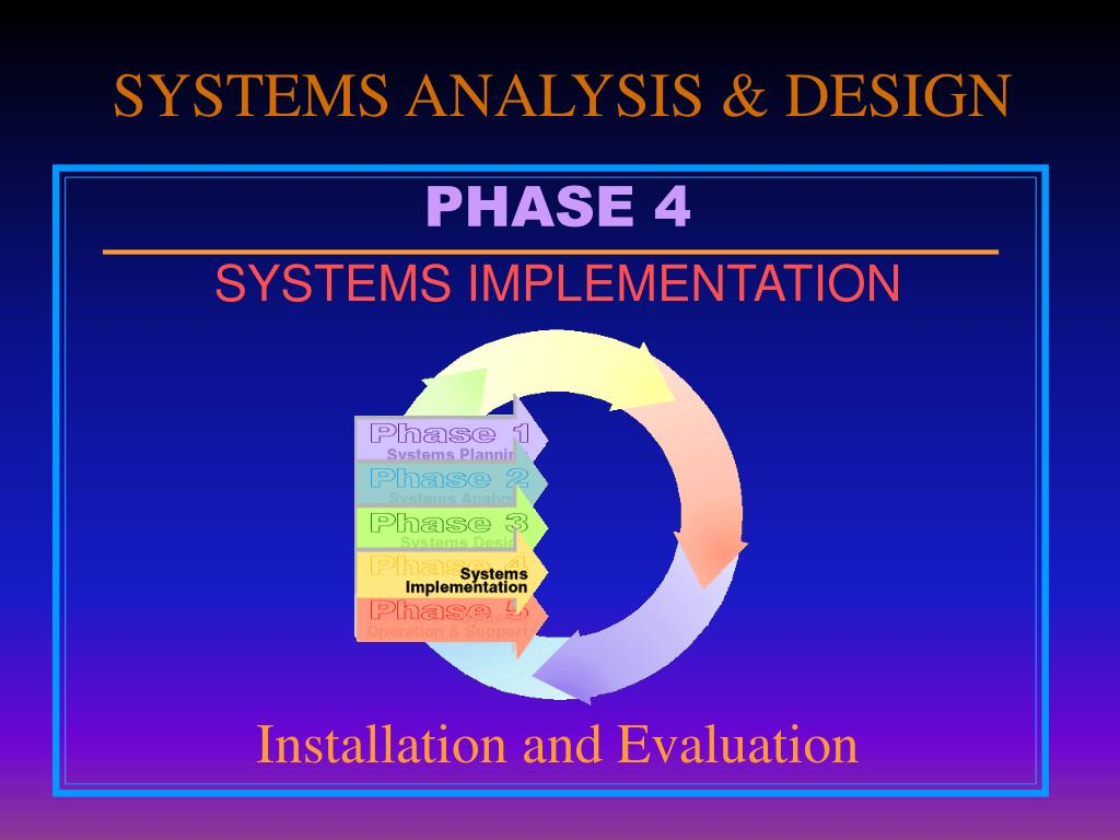 Ppt Systems Analysis Design Powerpoint Presentation Free Download Id 584165