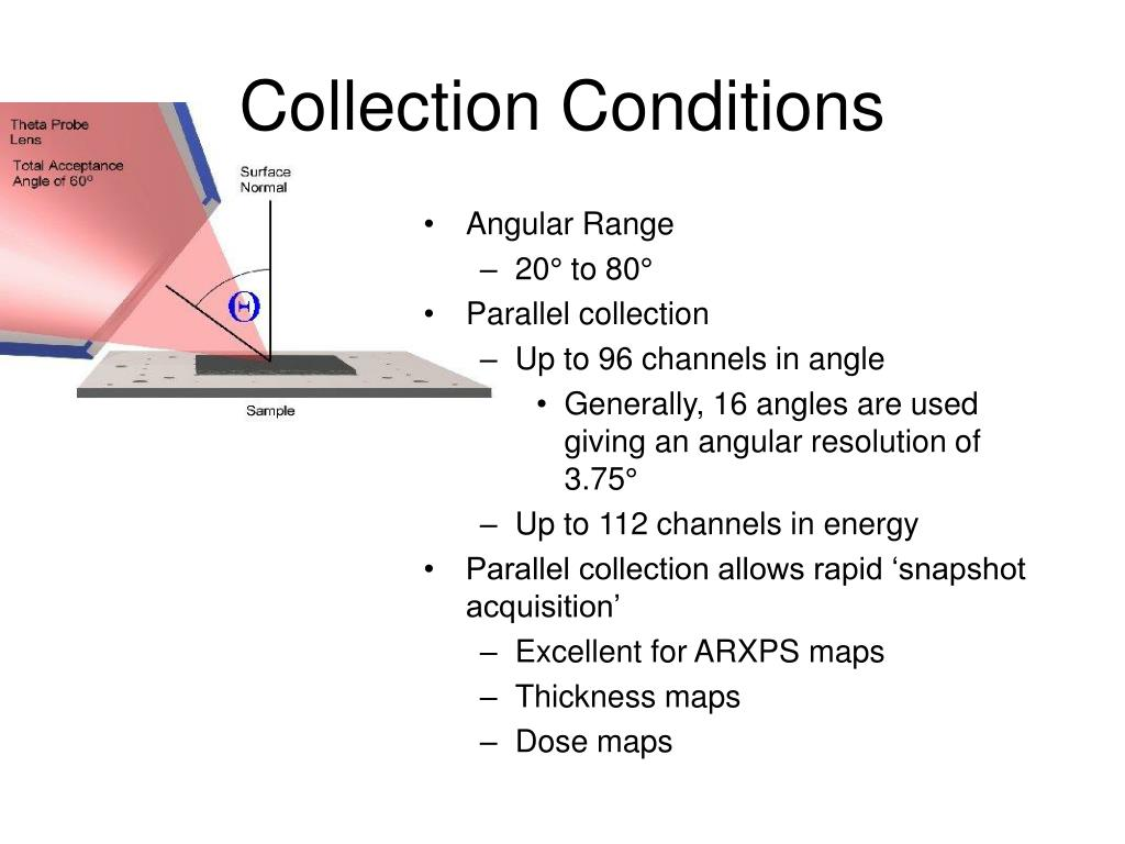 Collection Conditions