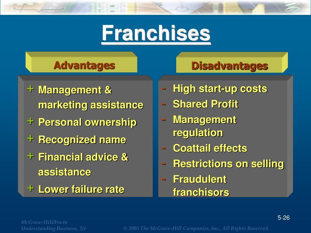 Management & marketing assistance