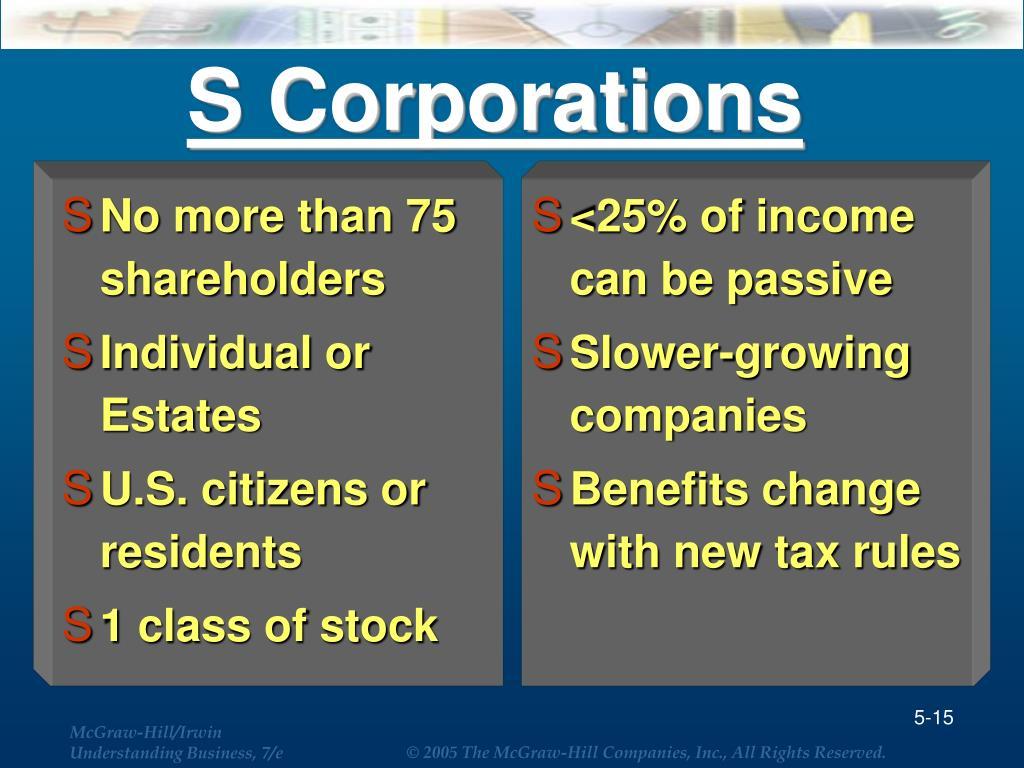 No more than 75 shareholders