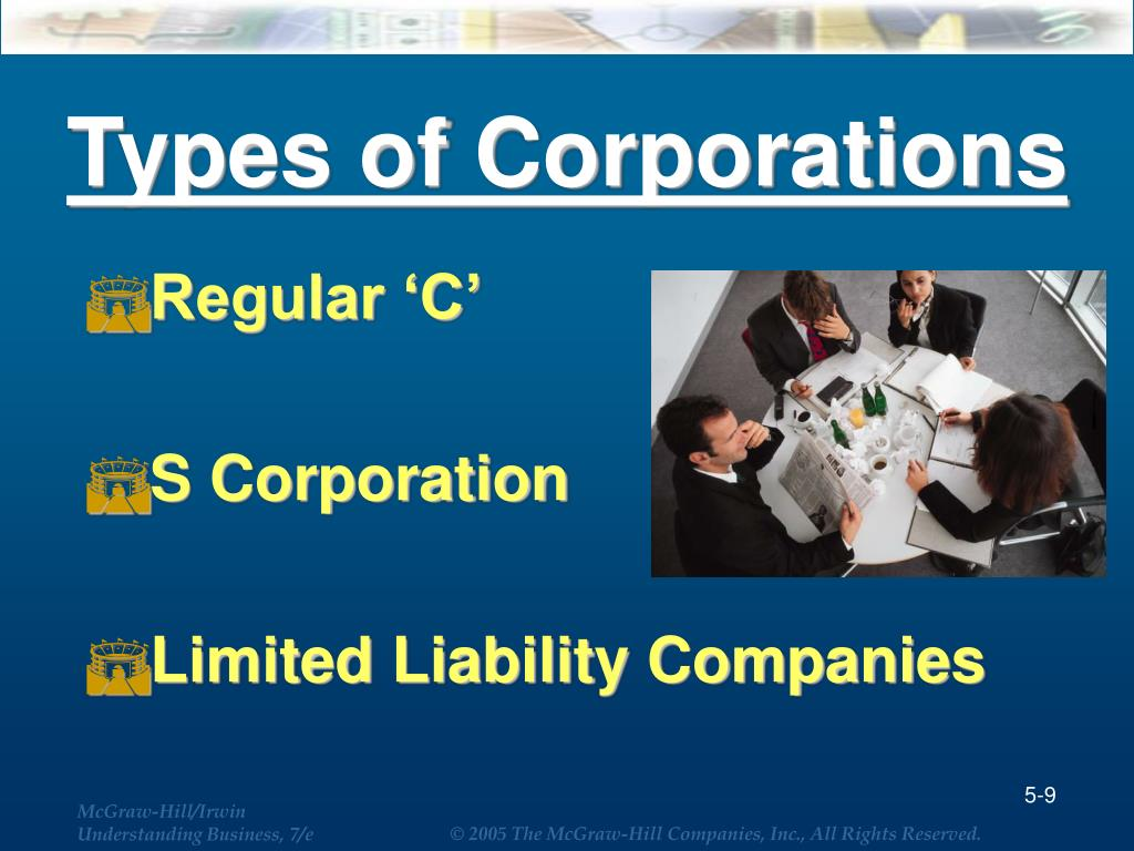 Types of Corporations