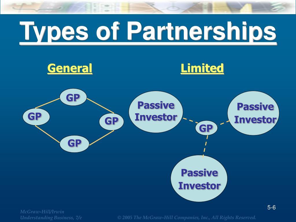 Types of Partnerships