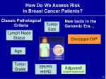 how do we assess risk in breast cancer patients