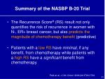 summary of the nasbp b 20 trial