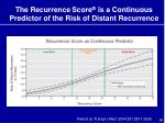 the recurrence score is a continuous predictor of the risk of distant recurrence