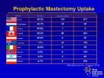 prophylactic mastectomy uptake
