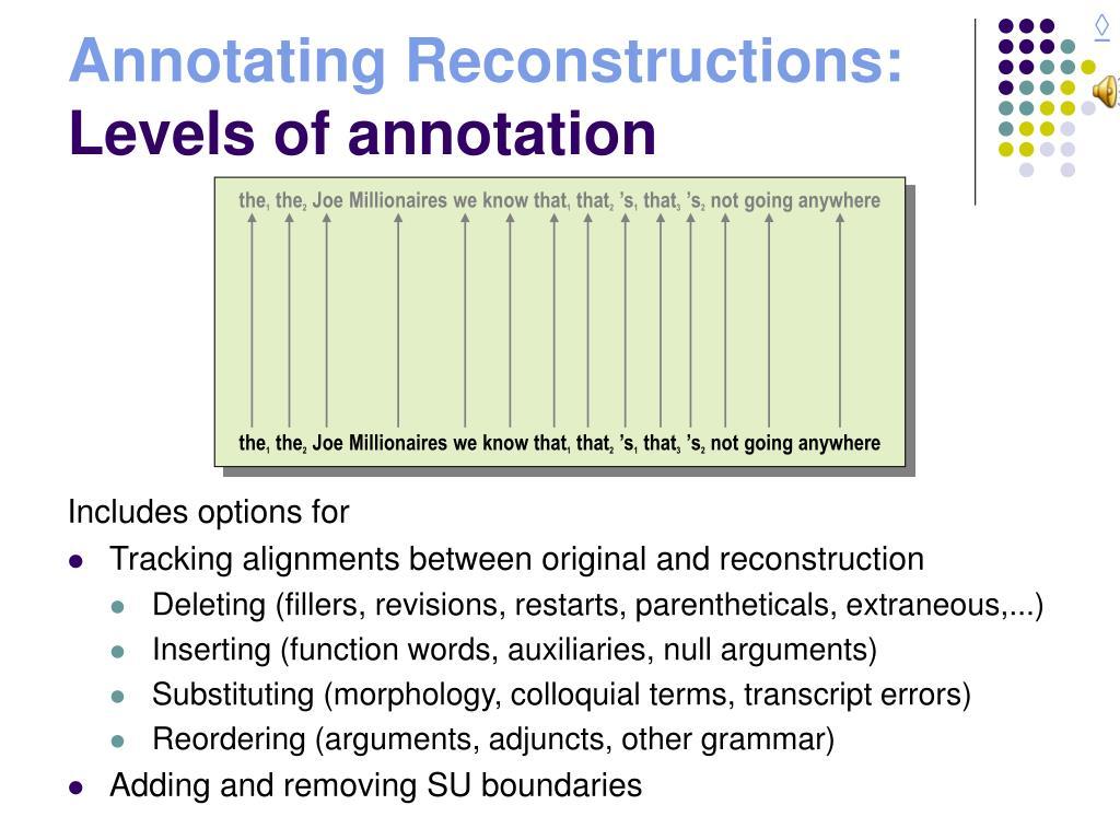 Premise Indicator Words: Reconstructing Spontaneous Speech PowerPoint