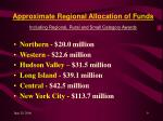 approximate regional allocation of funds including regional rural and small category awards