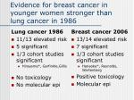 evidence for breast cancer in younger women stronger than lung cancer in 1986