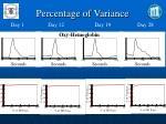 percentage of variance16