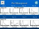 pre menopausal12