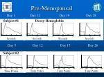 pre menopausal13