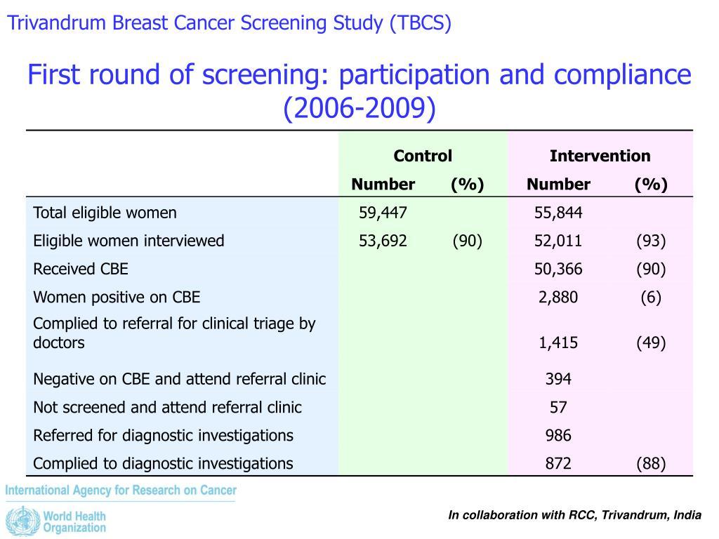 Trivandrum Breast Cancer Screening Study (TBCS)