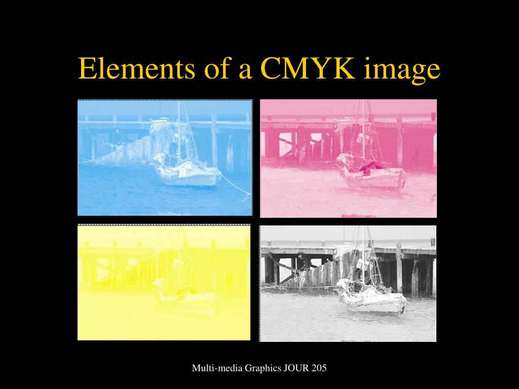 Elements of a CMYK image