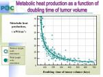 metabolic heat production as a function of doubling time of tumor volume