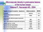microvascular density in preinvasive lesions of the human breast viakava p naccarato ag 2004