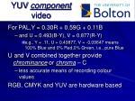 yuv component video