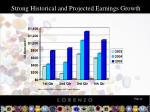 strong historical and projected earnings growth