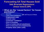 forecasting sa total houses sold two bivariate regressions linear trend dpi