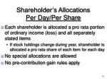 shareholder s allocations per day per share