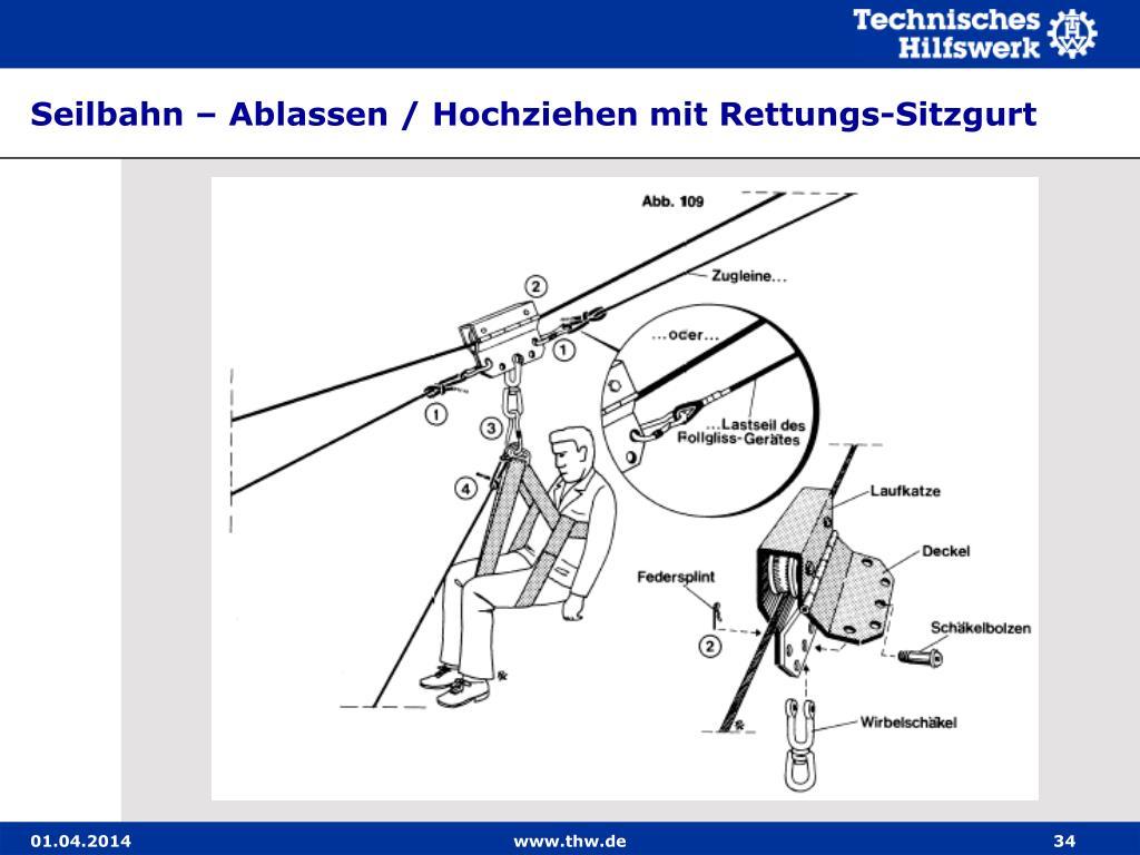 Seilbahn – Ablassen / Hochziehen mit Rettungs-Sitzgurt