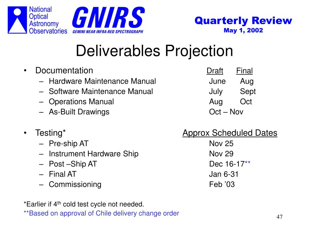 Deliverables Projection