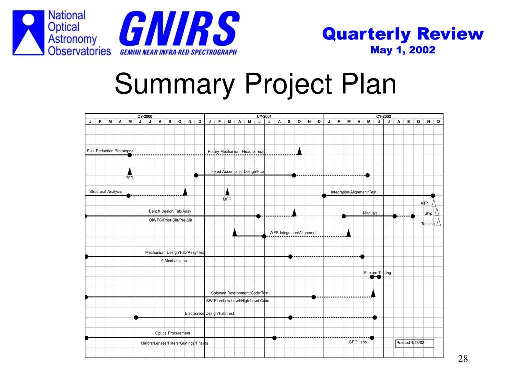 Summary Project Plan