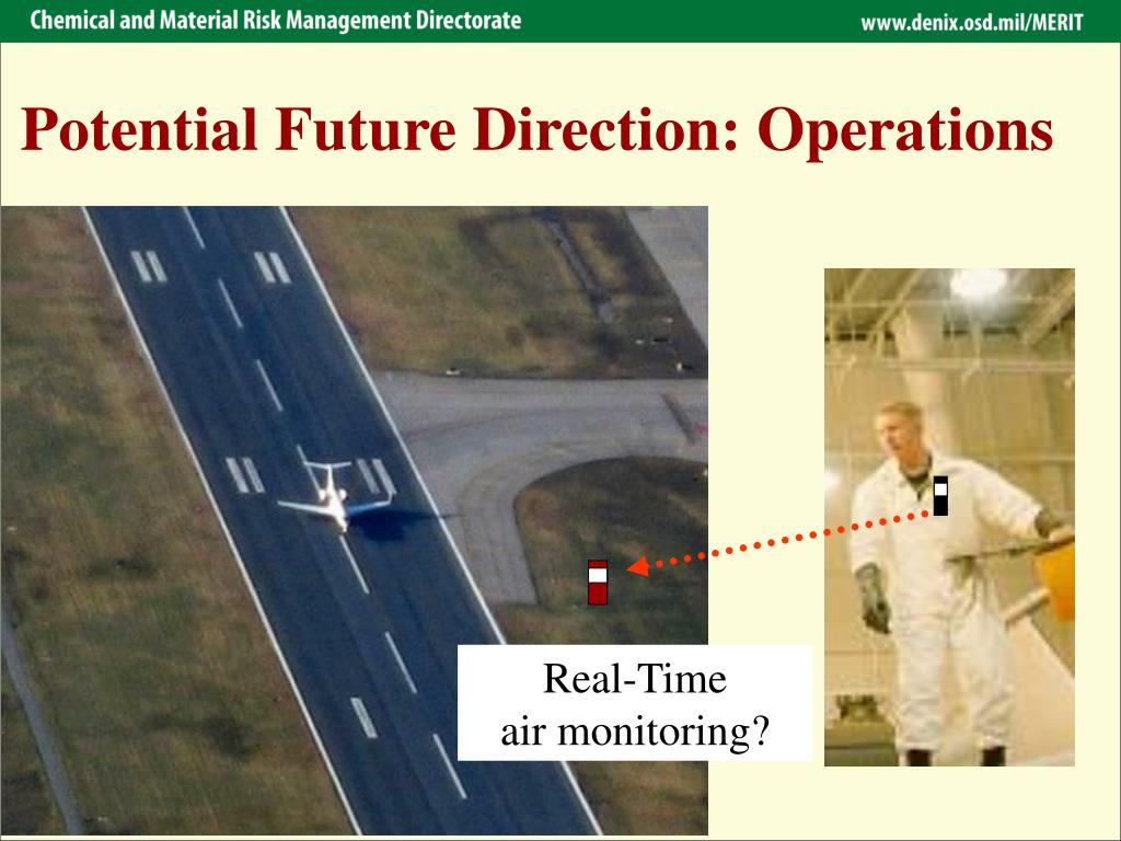 Potential Future Direction: Operations