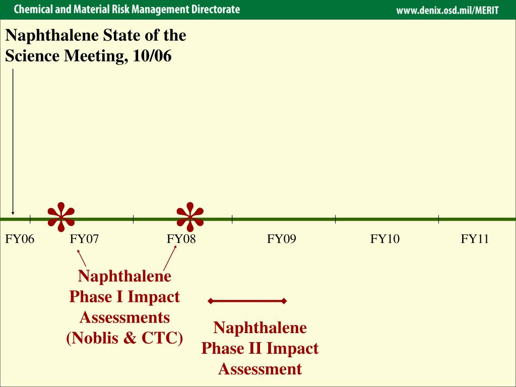 Naphthalene State of the Science Meeting, 10/06