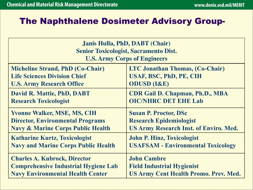 The Naphthalene Dosimeter Advisory Group-
