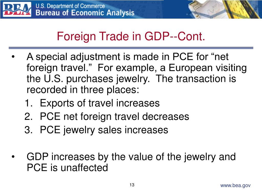 Foreign Trade in GDP--Cont.