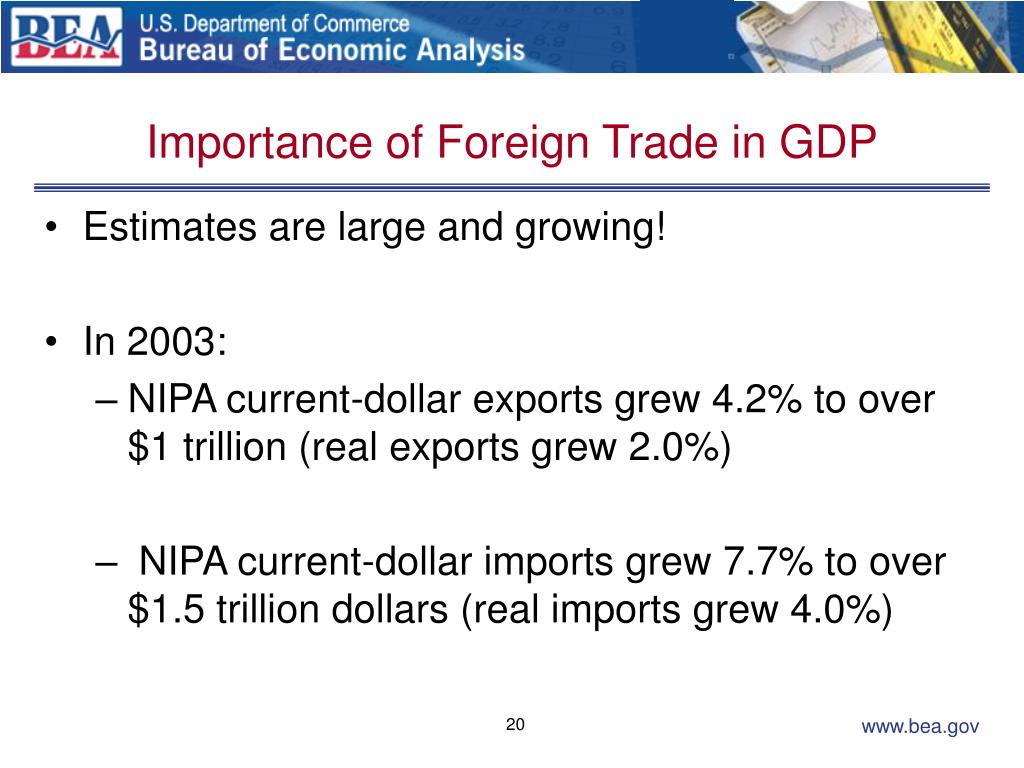 Importance of Foreign Trade in GDP