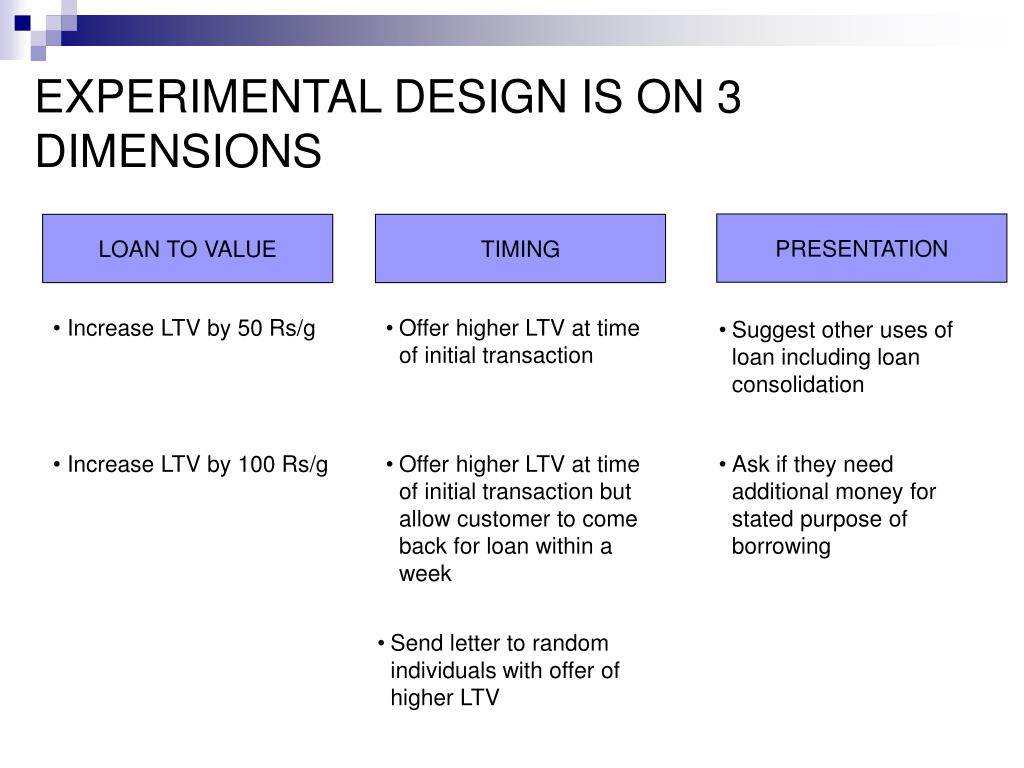 EXPERIMENTAL DESIGN IS ON 3 DIMENSIONS