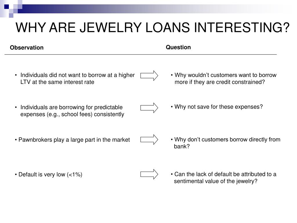 WHY ARE JEWELRY LOANS INTERESTING?