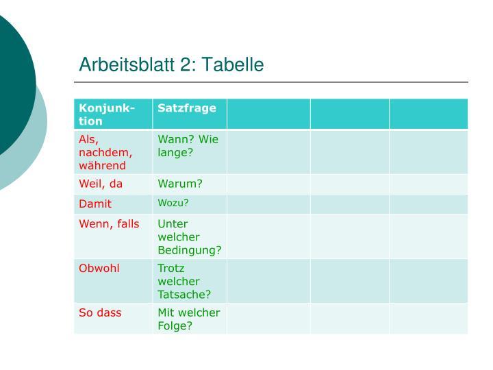 Ungewöhnlich Multiplikation Tatsache Arbeitsblatt 1 12 Galerie ...