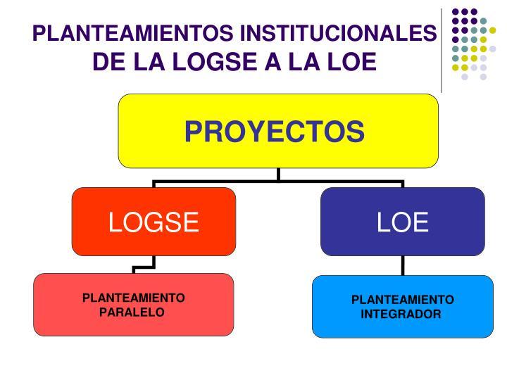 Planteamientos institucionales de la logse a la loe