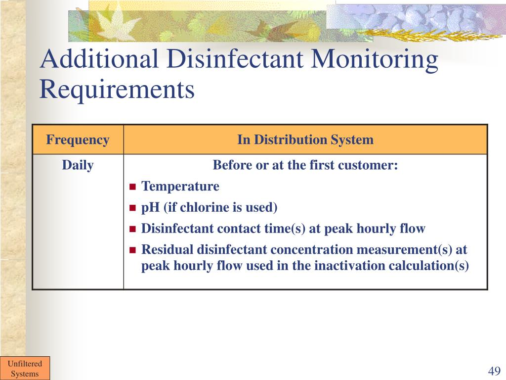 Additional Disinfectant Monitoring Requirements