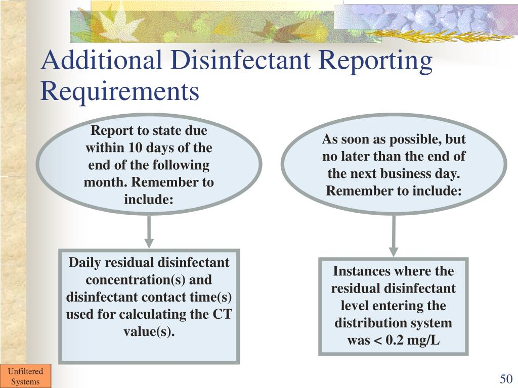 Additional Disinfectant Reporting Requirements