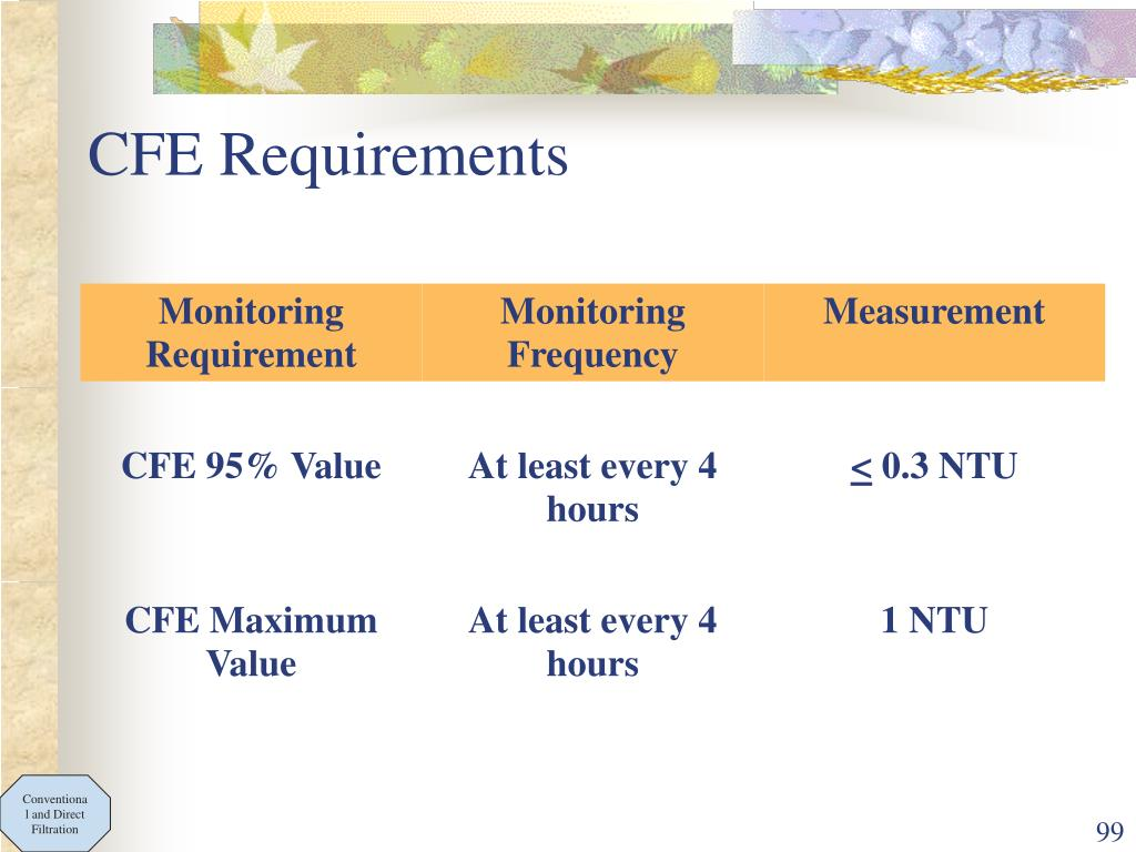 CFE Requirements